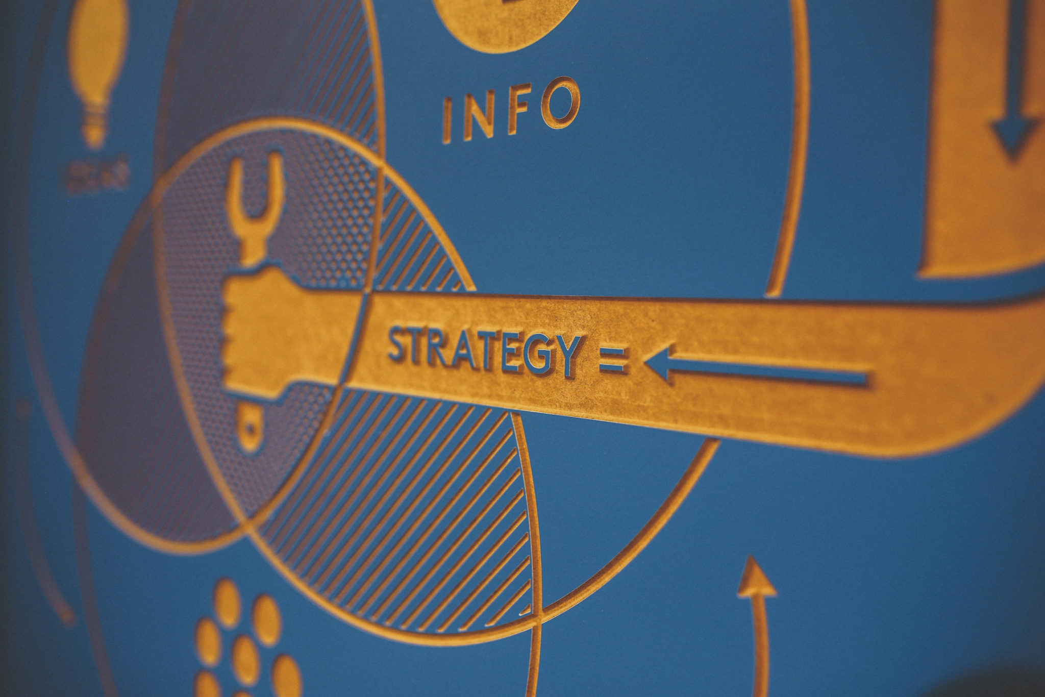 Digital Marketing   Content Marketing